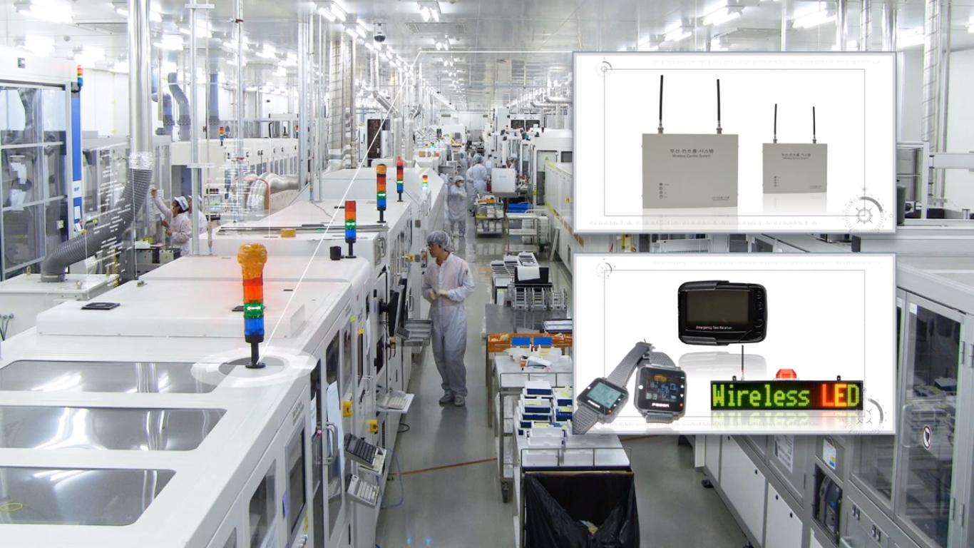 Phân phối thiết bị andong, quản lý sản xuất